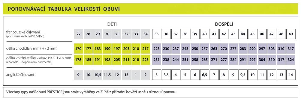https://www.obuv-prestige.cz/user/documents/upload/PRESTIGE%20-%20Porovn%C3%A1vac%C3%AD%20tabulka%20velikost%C3%AD.jpg